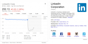 Grab of LinkedIn stock price from Yahoo Finance hosted in Google Search 20150430