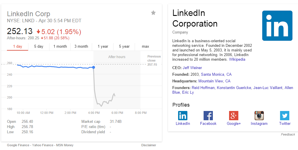 linkedin corp 2008 3 reasons linkedin corp stock linkedin isn't as focused on quarterly results as it is the goal to help brian stoffel has been a fool since 2008.